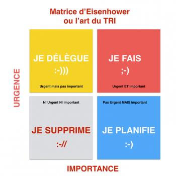 matrice-d-eisenhower-tri